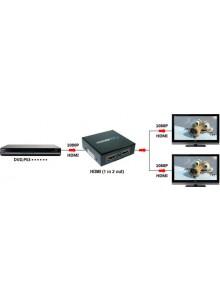 מוגבר ל-2 מסכים בו זמנית HDMI מפצל אקטיבי